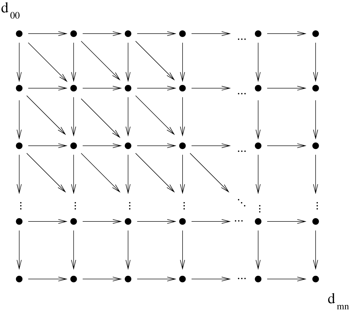 http://static-content.springer.com/image/art%3A10.1186%2F1471-2105-10-S1-S10/MediaObjects/12859_2009_Article_3193_Fig1_HTML.jpg