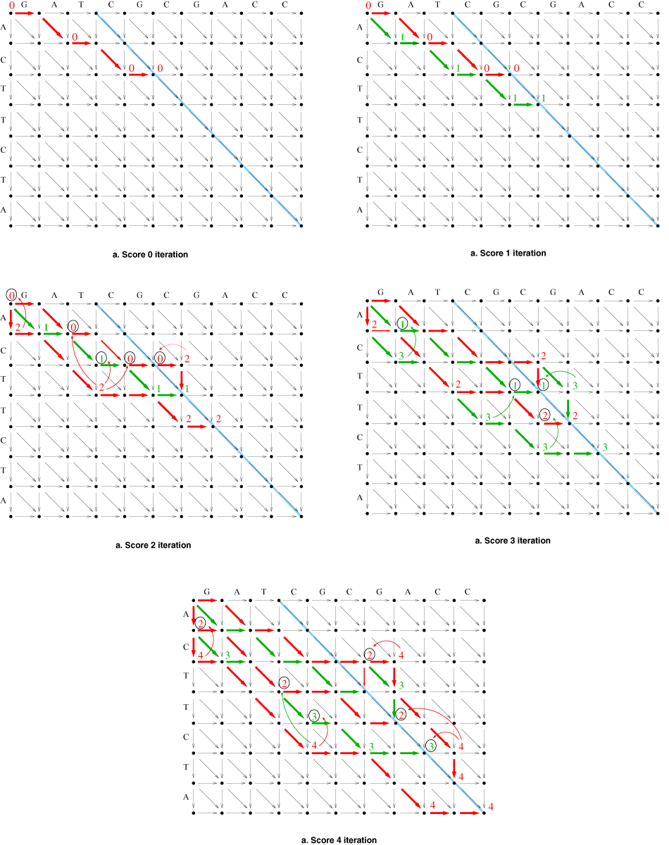 http://static-content.springer.com/image/art%3A10.1186%2F1471-2105-10-S1-S10/MediaObjects/12859_2009_Article_3193_Fig3_HTML.jpg