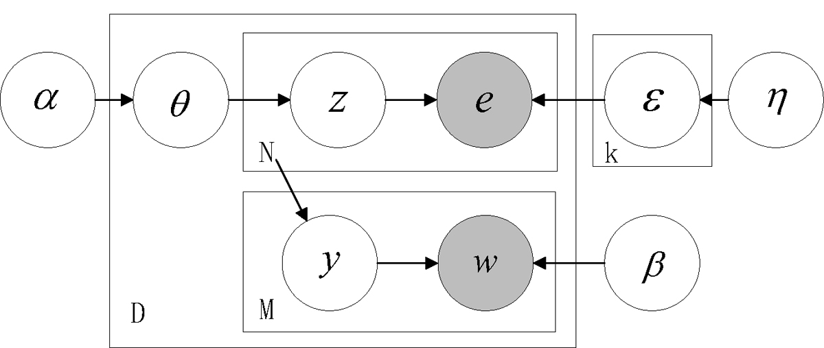 http://static-content.springer.com/image/art%3A10.1186%2F1471-2105-10-S1-S55/MediaObjects/12859_2009_Article_3238_Fig1_HTML.jpg