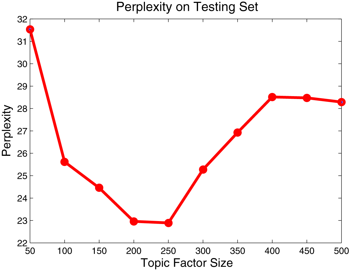 http://static-content.springer.com/image/art%3A10.1186%2F1471-2105-10-S1-S55/MediaObjects/12859_2009_Article_3238_Fig4_HTML.jpg
