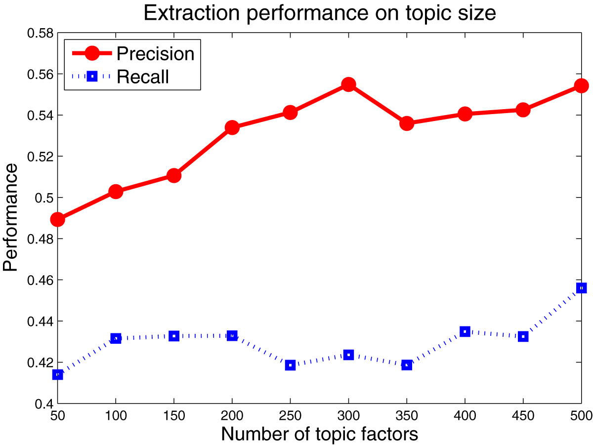 http://static-content.springer.com/image/art%3A10.1186%2F1471-2105-10-S1-S55/MediaObjects/12859_2009_Article_3238_Fig5_HTML.jpg