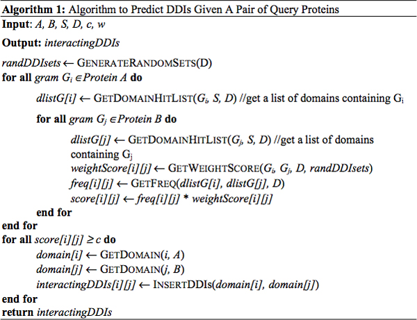 http://static-content.springer.com/image/art%3A10.1186%2F1471-2105-10-S1-S60/MediaObjects/12859_2009_Article_3243_Fig4_HTML.jpg