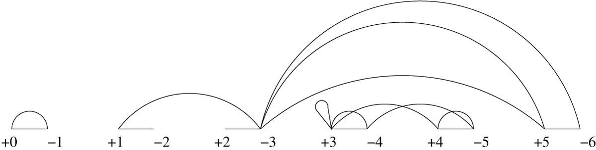 http://static-content.springer.com/image/art%3A10.1186%2F1471-2105-10-S1-S9/MediaObjects/12859_2009_Article_3192_Fig1_HTML.jpg