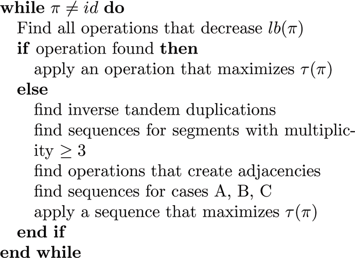 http://static-content.springer.com/image/art%3A10.1186%2F1471-2105-10-S1-S9/MediaObjects/12859_2009_Article_3192_Fig4_HTML.jpg
