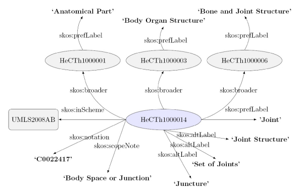 http://static-content.springer.com/image/art%3A10.1186%2F1471-2105-10-S10-S4/MediaObjects/12859_2009_Article_3372_Fig6_HTML.jpg