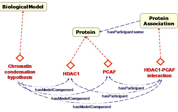 http://static-content.springer.com/image/art%3A10.1186%2F1471-2105-10-S10-S9/MediaObjects/12859_2009_Article_3377_Fig2_HTML.jpg