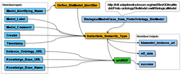 http://static-content.springer.com/image/art%3A10.1186%2F1471-2105-10-S10-S9/MediaObjects/12859_2009_Article_3377_Fig7_HTML.jpg
