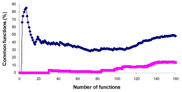 http://static-content.springer.com/image/art%3A10.1186%2F1471-2105-10-S11-S12/MediaObjects/12859_2009_Article_3394_Fig4_HTML.jpg
