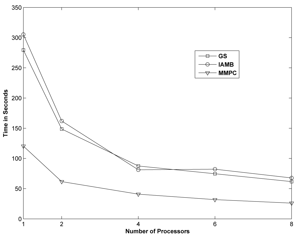 http://static-content.springer.com/image/art%3A10.1186%2F1471-2105-10-S11-S14/MediaObjects/12859_2009_Article_3396_Fig2_HTML.jpg