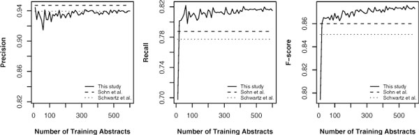 http://static-content.springer.com/image/art%3A10.1186%2F1471-2105-10-S15-S7/MediaObjects/12859_2009_Article_3452_Fig1_HTML.jpg