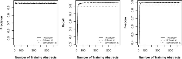 http://static-content.springer.com/image/art%3A10.1186%2F1471-2105-10-S15-S7/MediaObjects/12859_2009_Article_3452_Fig2_HTML.jpg