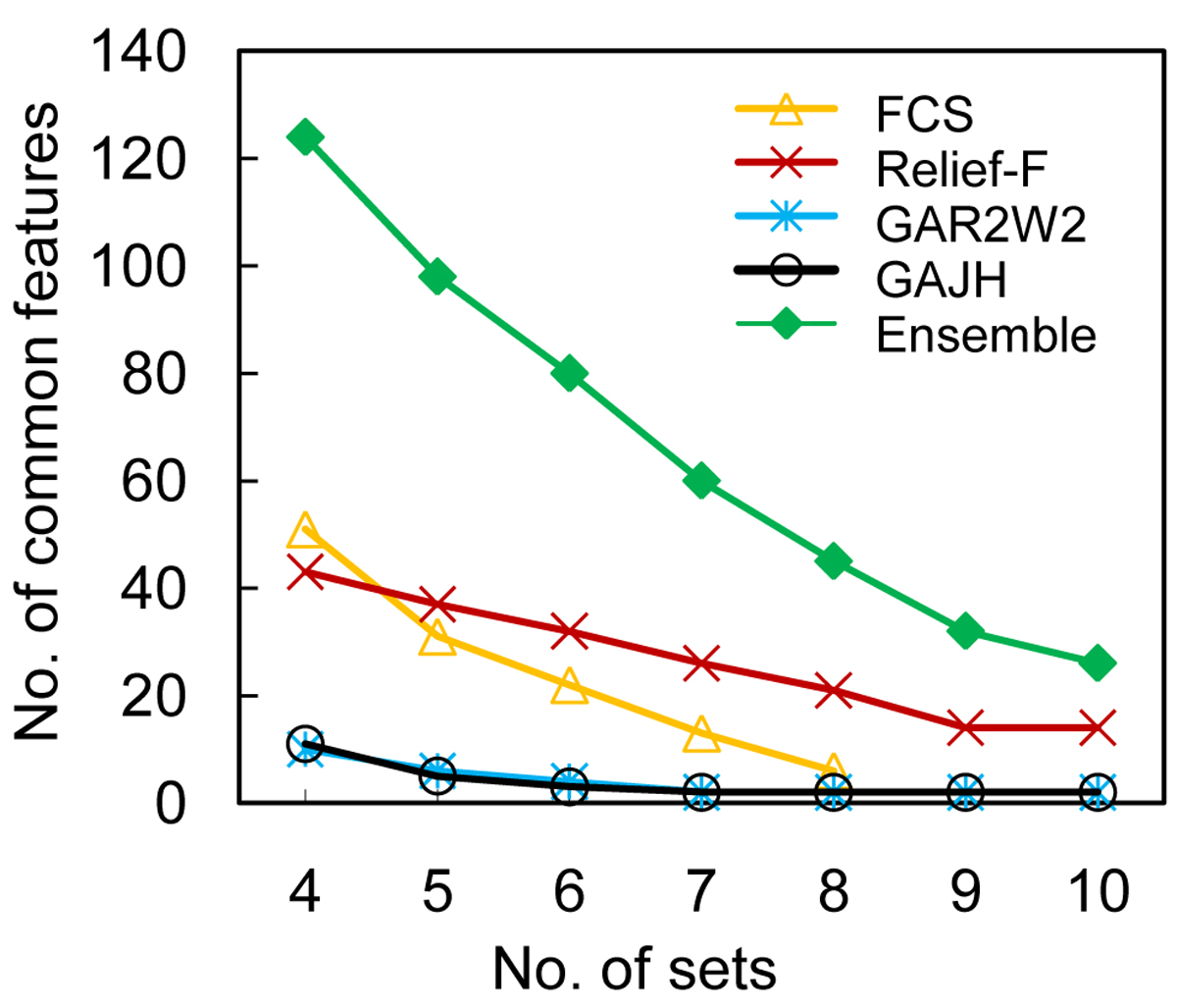 http://static-content.springer.com/image/art%3A10.1186%2F1471-2105-10-S9-S15/MediaObjects/12859_2009_Article_3366_Fig1_HTML.jpg