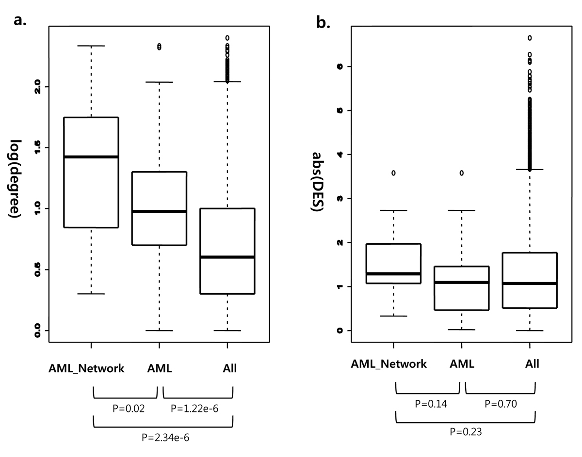 http://static-content.springer.com/image/art%3A10.1186%2F1471-2105-10-S9-S2/MediaObjects/12859_2009_Article_3353_Fig4_HTML.jpg