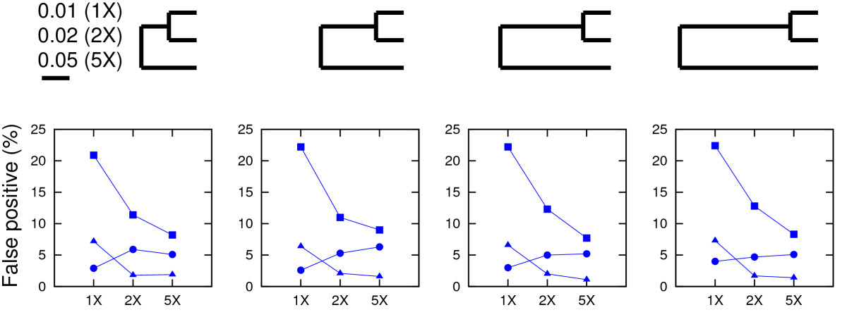 http://static-content.springer.com/image/art%3A10.1186%2F1471-2105-11-114/MediaObjects/12859_2009_Article_3571_Fig6_HTML.jpg