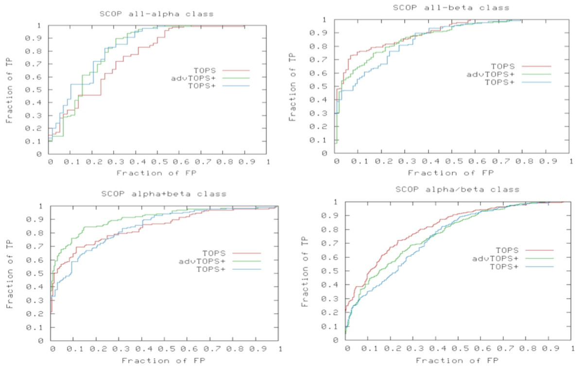 http://static-content.springer.com/image/art%3A10.1186%2F1471-2105-11-138/MediaObjects/12859_2009_Article_3595_Fig1_HTML.jpg