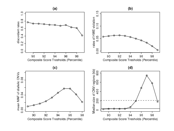 http://static-content.springer.com/image/art%3A10.1186%2F1471-2105-11-147/MediaObjects/12859_2009_Article_3604_Fig4_HTML.jpg