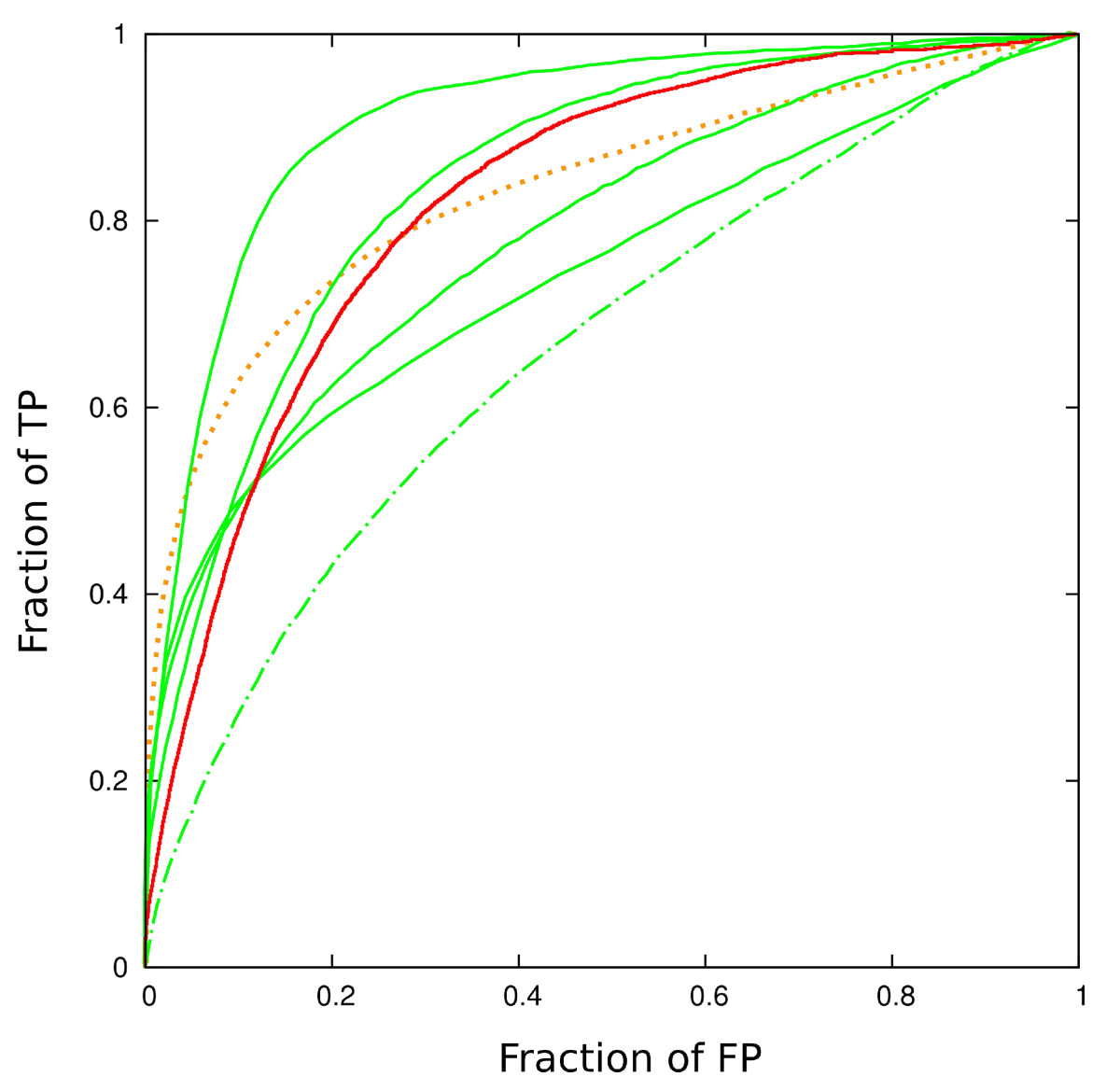 http://static-content.springer.com/image/art%3A10.1186%2F1471-2105-11-155/MediaObjects/12859_2009_Article_3612_Fig4_HTML.jpg