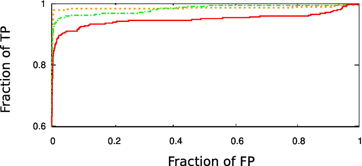 http://static-content.springer.com/image/art%3A10.1186%2F1471-2105-11-155/MediaObjects/12859_2009_Article_3612_Fig5_HTML.jpg