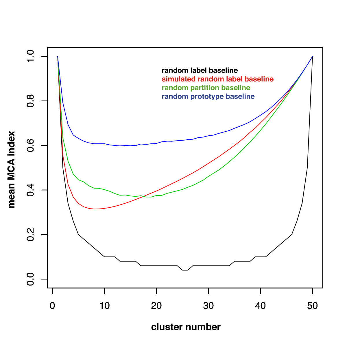 http://static-content.springer.com/image/art%3A10.1186%2F1471-2105-11-169/MediaObjects/12859_2009_Article_3626_Fig4_HTML.jpg