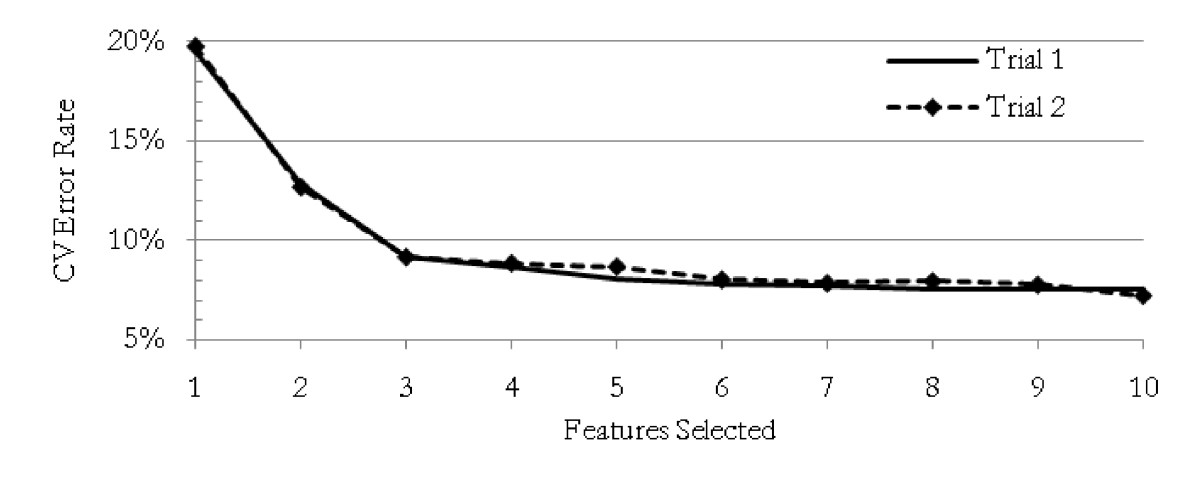 http://static-content.springer.com/image/art%3A10.1186%2F1471-2105-11-177/MediaObjects/12859_2009_Article_3634_Fig3_HTML.jpg