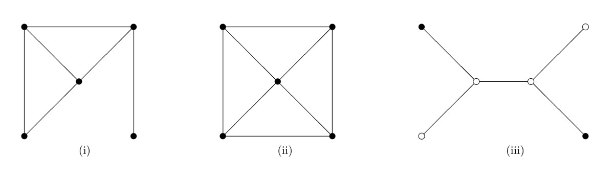 http://static-content.springer.com/image/art%3A10.1186%2F1471-2105-11-18/MediaObjects/12859_2009_Article_3475_Fig2_HTML.jpg