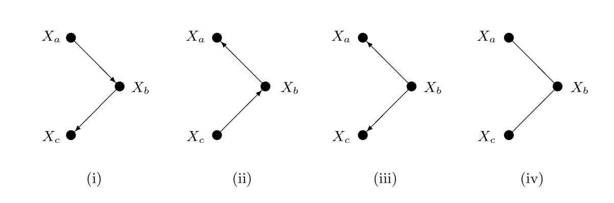 http://static-content.springer.com/image/art%3A10.1186%2F1471-2105-11-18/MediaObjects/12859_2009_Article_3475_Fig3_HTML.jpg