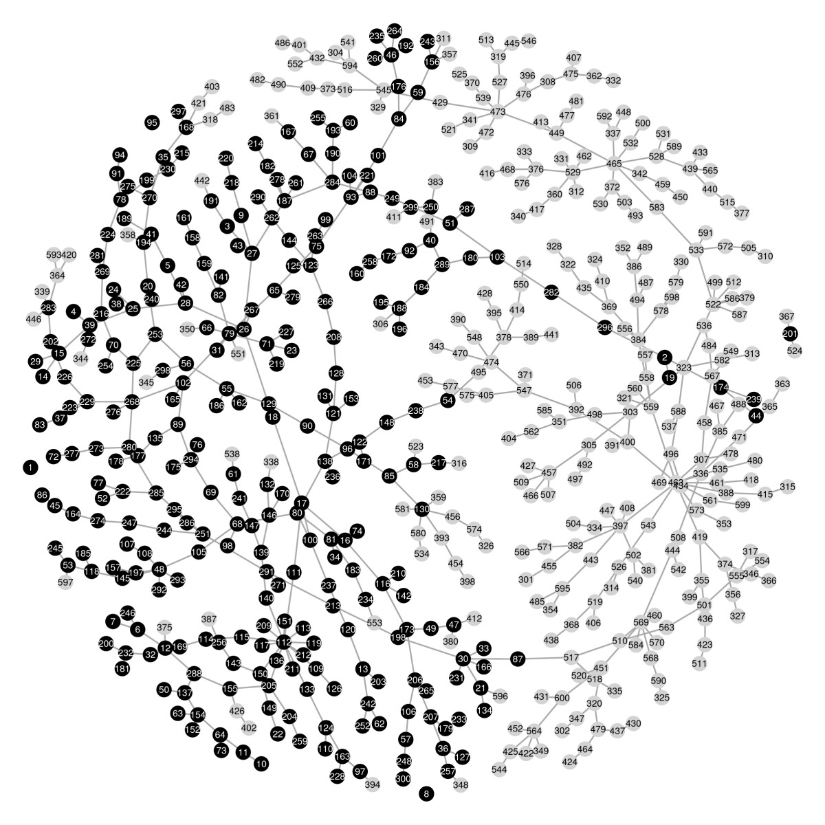 http://static-content.springer.com/image/art%3A10.1186%2F1471-2105-11-18/MediaObjects/12859_2009_Article_3475_Fig7_HTML.jpg