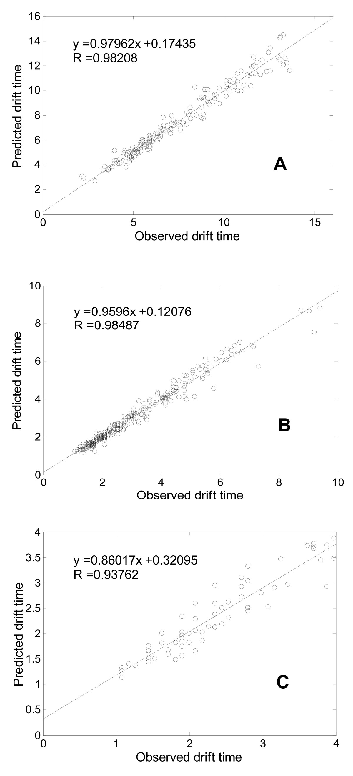 http://static-content.springer.com/image/art%3A10.1186%2F1471-2105-11-182/MediaObjects/12859_2009_Article_3639_Fig3_HTML.jpg