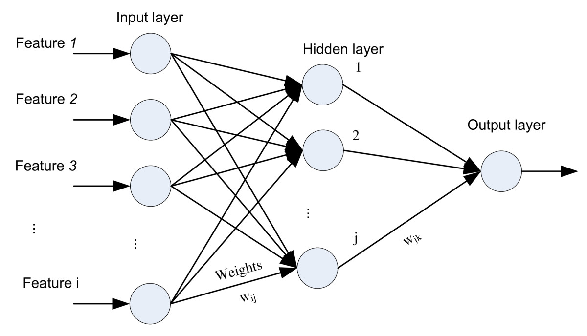http://static-content.springer.com/image/art%3A10.1186%2F1471-2105-11-182/MediaObjects/12859_2009_Article_3639_Fig5_HTML.jpg