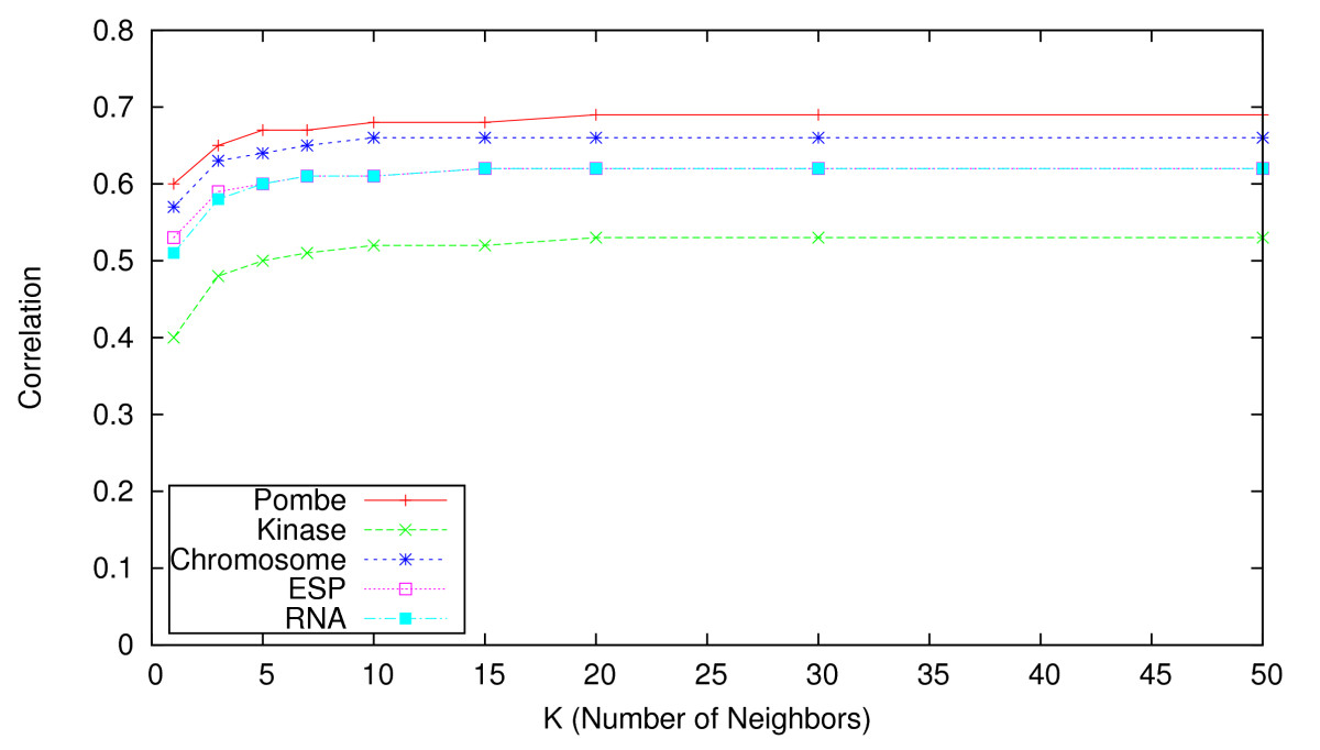 http://static-content.springer.com/image/art%3A10.1186%2F1471-2105-11-197/MediaObjects/12859_2009_Article_3654_Fig5_HTML.jpg