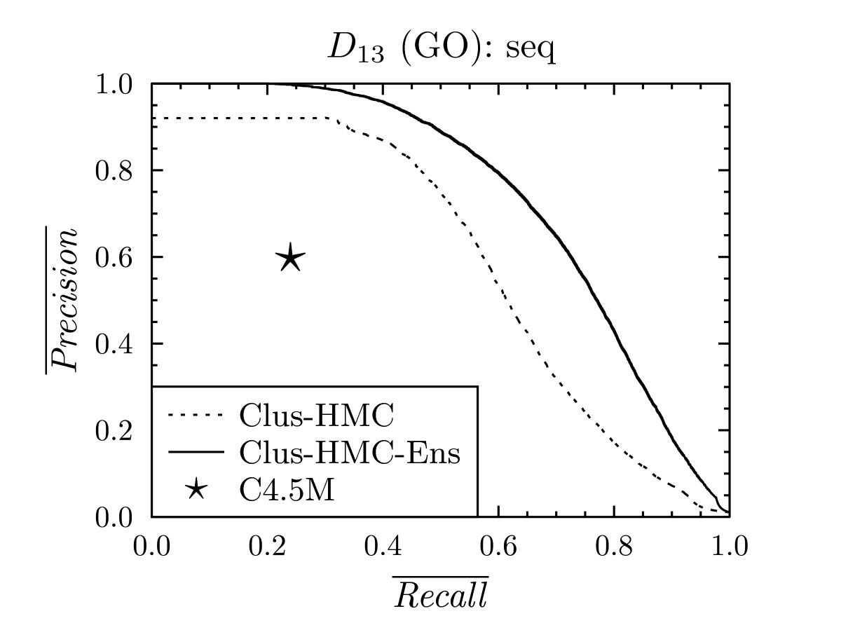 http://static-content.springer.com/image/art%3A10.1186%2F1471-2105-11-2/MediaObjects/12859_2009_Article_3459_Fig6_HTML.jpg