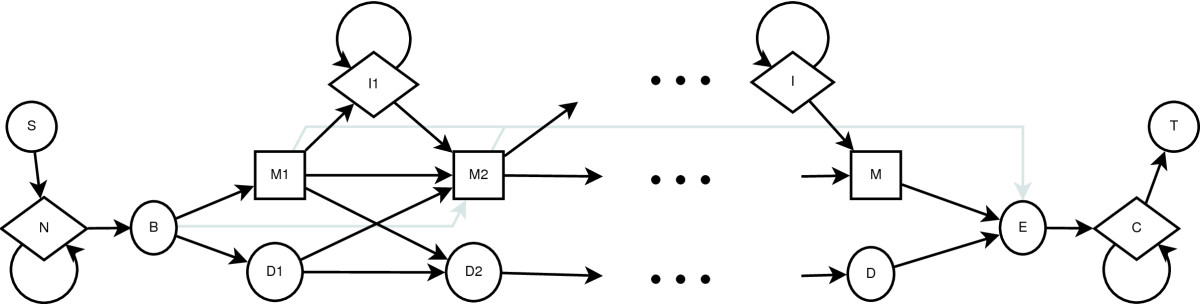 http://static-content.springer.com/image/art%3A10.1186%2F1471-2105-11-205/MediaObjects/12859_2009_Article_3662_Fig1_HTML.jpg