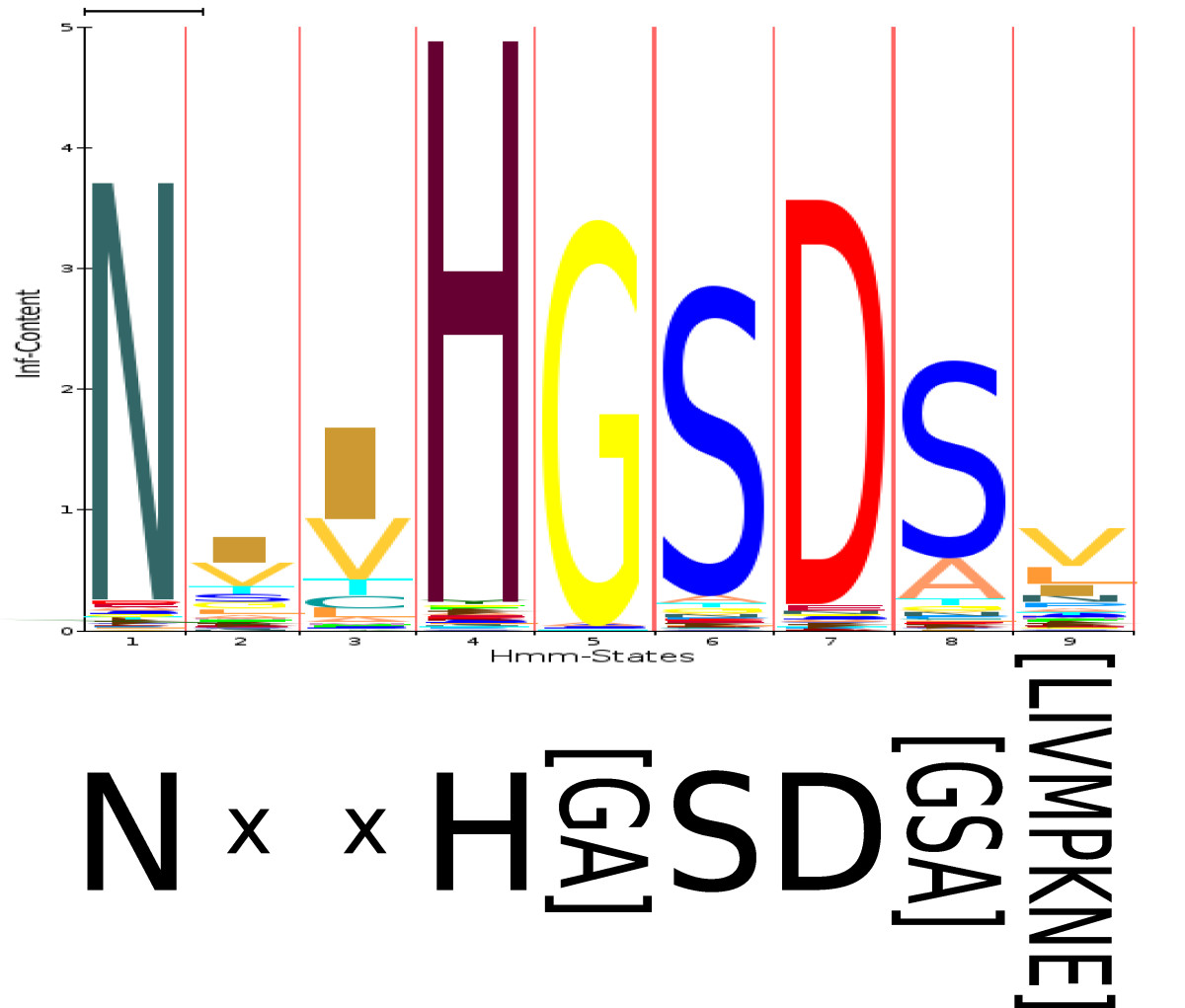 http://static-content.springer.com/image/art%3A10.1186%2F1471-2105-11-205/MediaObjects/12859_2009_Article_3662_Fig4_HTML.jpg