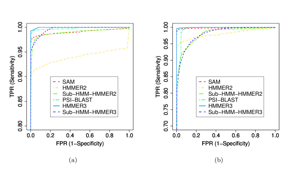 http://static-content.springer.com/image/art%3A10.1186%2F1471-2105-11-205/MediaObjects/12859_2009_Article_3662_Fig6_HTML.jpg
