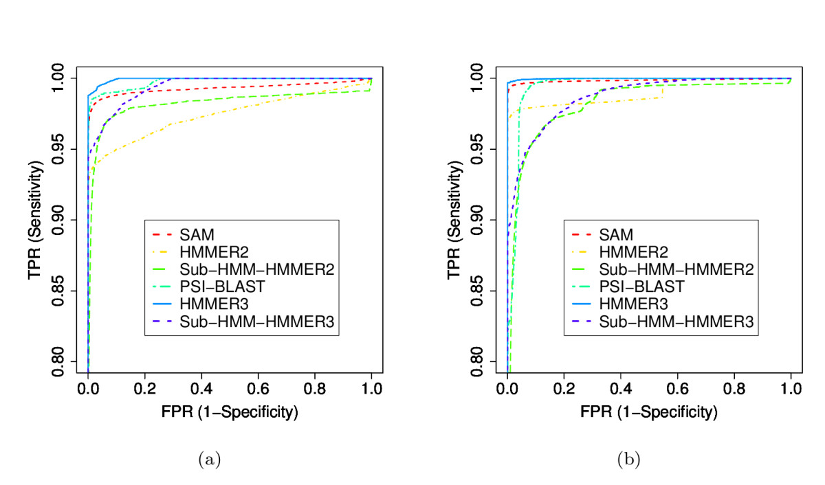 http://static-content.springer.com/image/art%3A10.1186%2F1471-2105-11-205/MediaObjects/12859_2009_Article_3662_Fig7_HTML.jpg