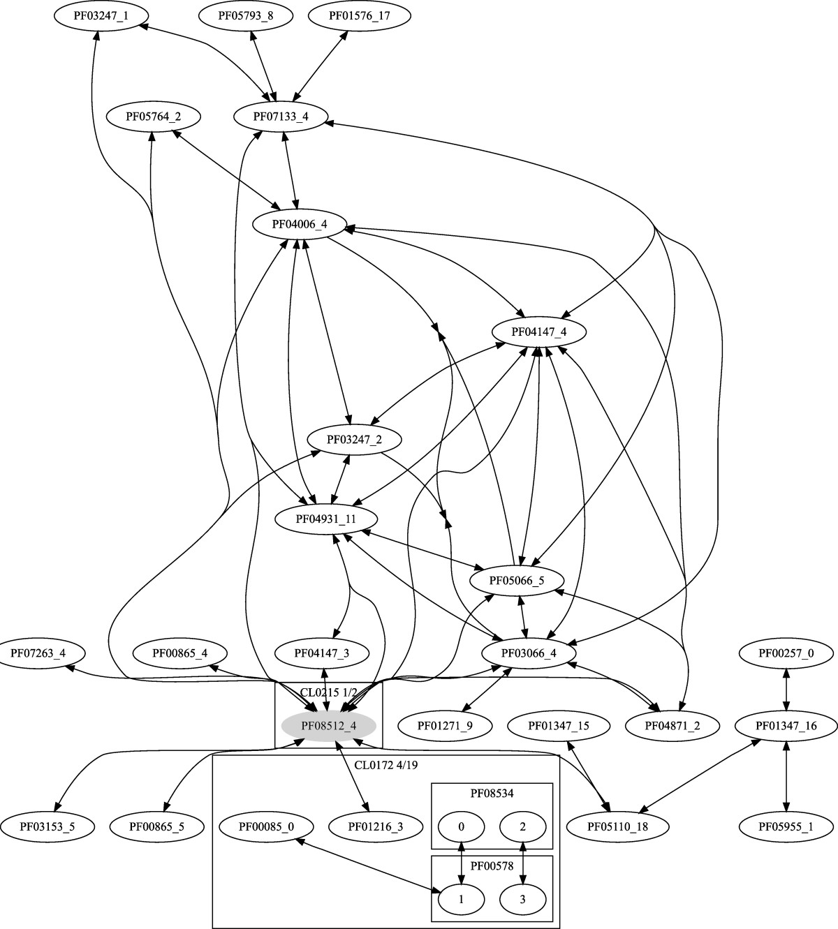 http://static-content.springer.com/image/art%3A10.1186%2F1471-2105-11-205/MediaObjects/12859_2009_Article_3662_Fig9_HTML.jpg