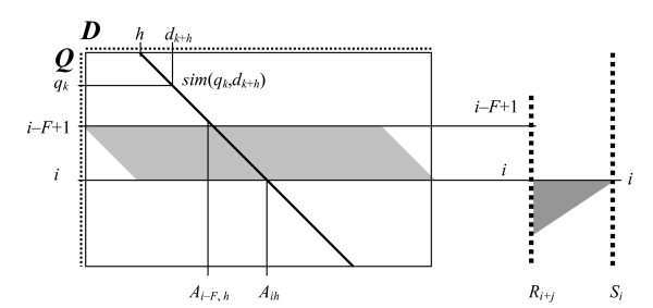 http://static-content.springer.com/image/art%3A10.1186%2F1471-2105-11-313/MediaObjects/12859_2009_Article_3770_Fig1_HTML.jpg