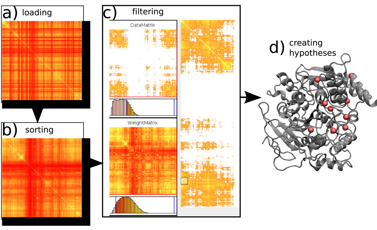 http://static-content.springer.com/image/art%3A10.1186%2F1471-2105-11-330/MediaObjects/12859_2010_Article_3787_Fig2_HTML.jpg