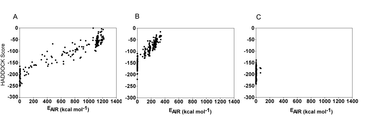 http://static-content.springer.com/image/art%3A10.1186%2F1471-2105-11-334/MediaObjects/12859_2009_Article_3791_Fig3_HTML.jpg