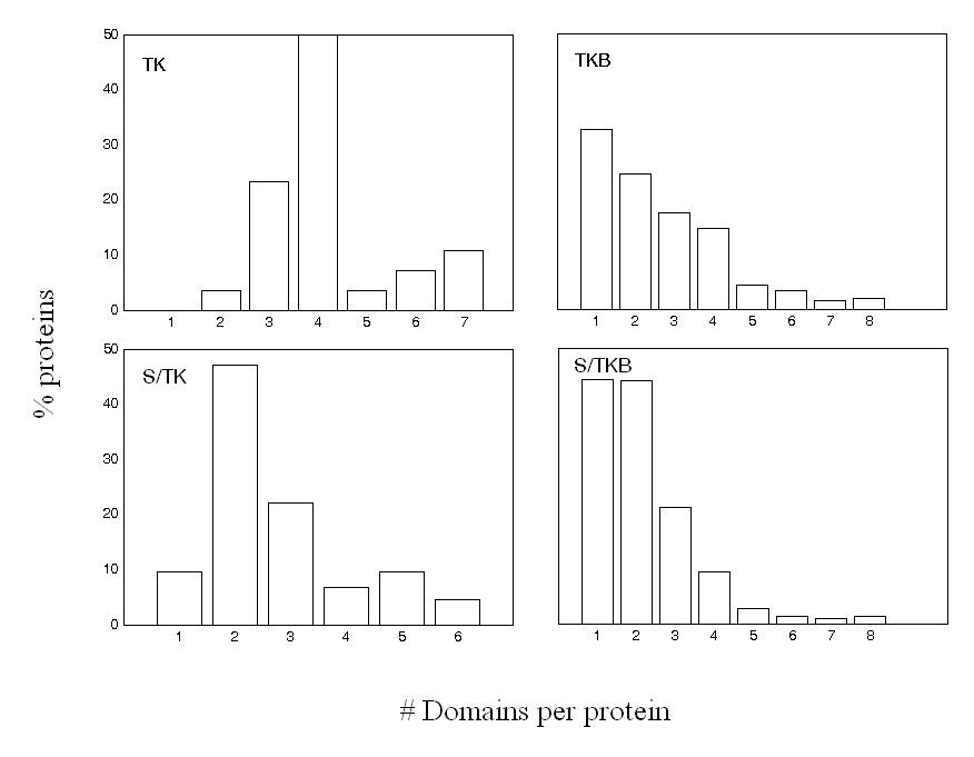 http://static-content.springer.com/image/art%3A10.1186%2F1471-2105-11-349/MediaObjects/12859_2009_Article_3806_Fig2_HTML.jpg