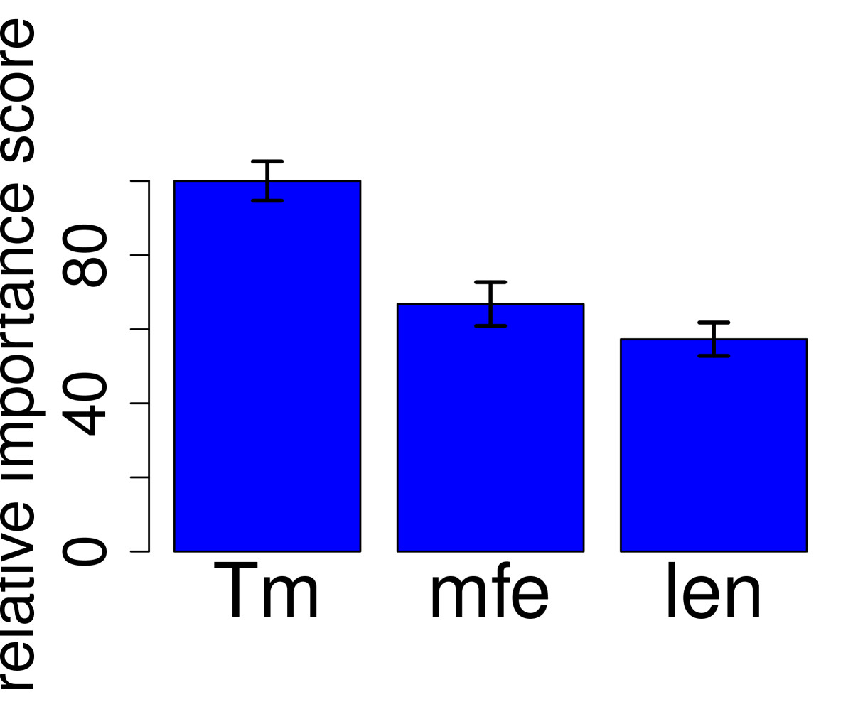 http://static-content.springer.com/image/art%3A10.1186%2F1471-2105-11-35/MediaObjects/12859_2009_Article_3492_Fig1_HTML.jpg
