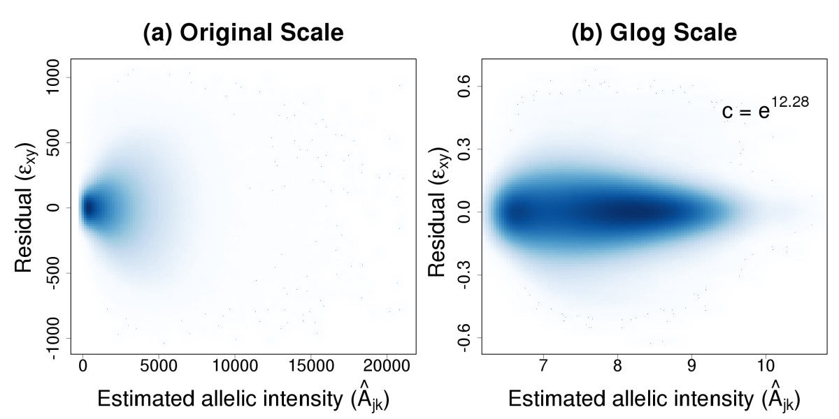 http://static-content.springer.com/image/art%3A10.1186%2F1471-2105-11-356/MediaObjects/12859_2010_Article_3813_Fig1_HTML.jpg