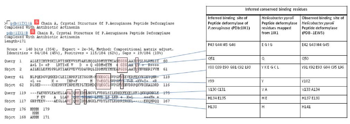 http://static-content.springer.com/image/art%3A10.1186%2F1471-2105-11-365/MediaObjects/12859_2010_Article_3822_Fig4_HTML.jpg