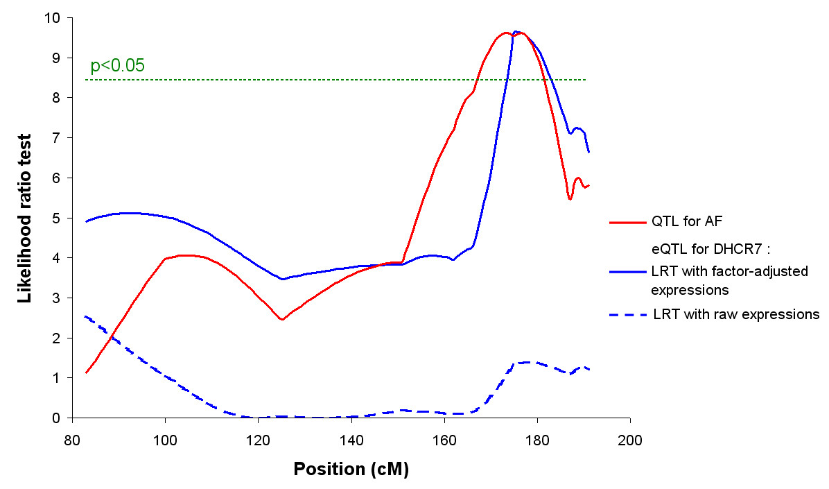 http://static-content.springer.com/image/art%3A10.1186%2F1471-2105-11-368/MediaObjects/12859_2010_Article_3825_Fig4_HTML.jpg
