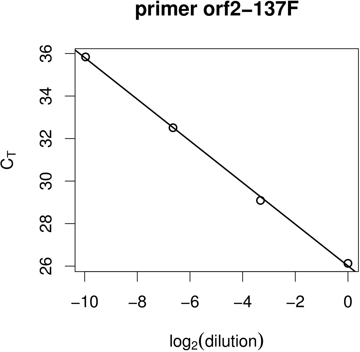 http://static-content.springer.com/image/art%3A10.1186%2F1471-2105-11-386/MediaObjects/12859_2010_Article_3843_Fig2_HTML.jpg