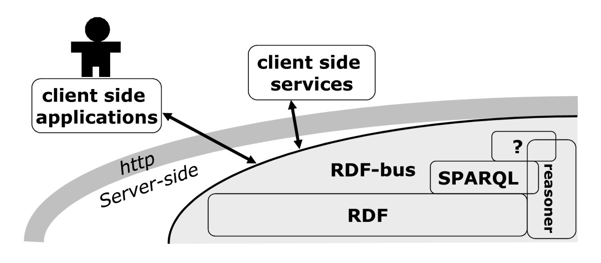 http://static-content.springer.com/image/art%3A10.1186%2F1471-2105-11-387/MediaObjects/12859_2010_Article_3844_Fig1_HTML.jpg