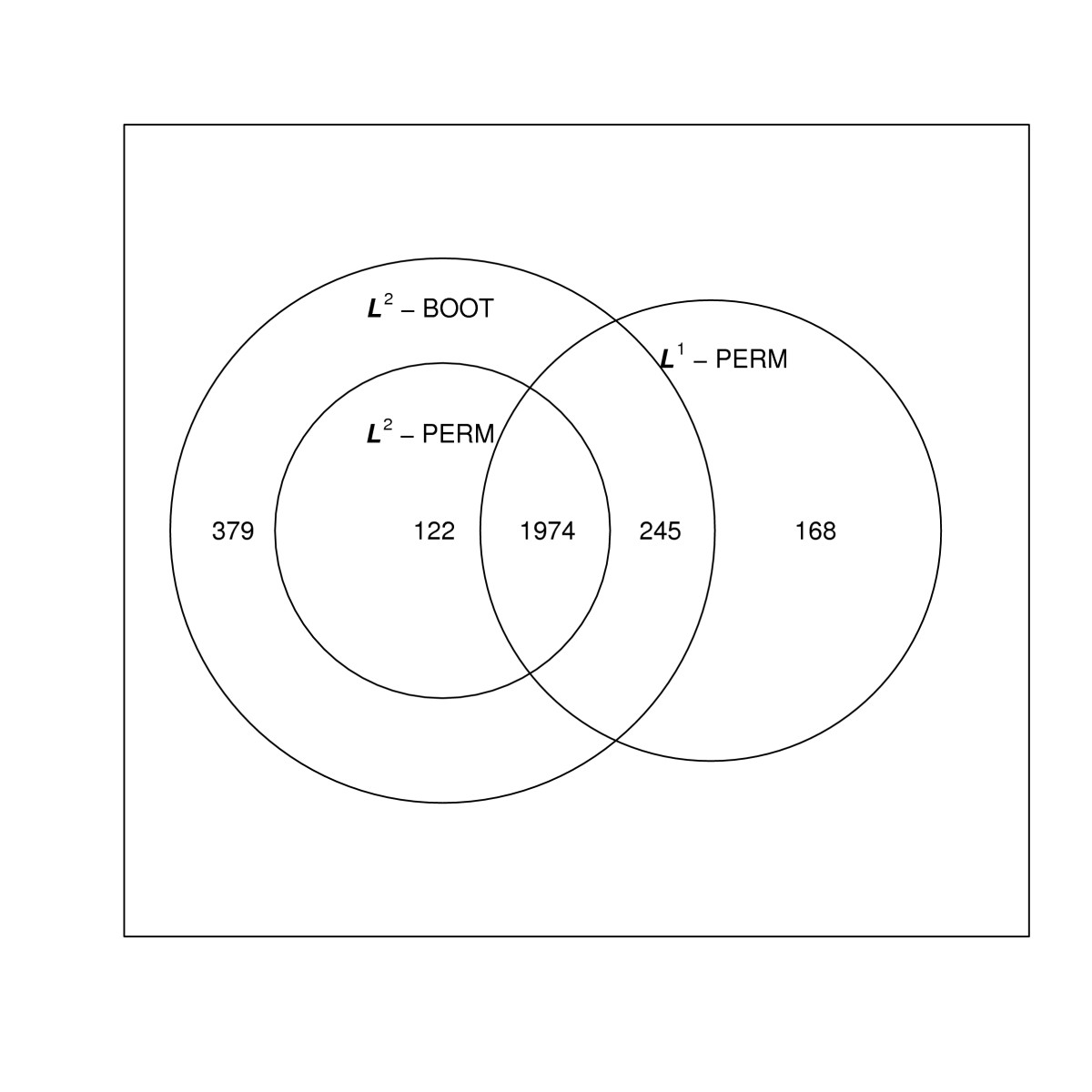 http://static-content.springer.com/image/art%3A10.1186%2F1471-2105-11-391/MediaObjects/12859_2010_Article_3848_Fig3_HTML.jpg