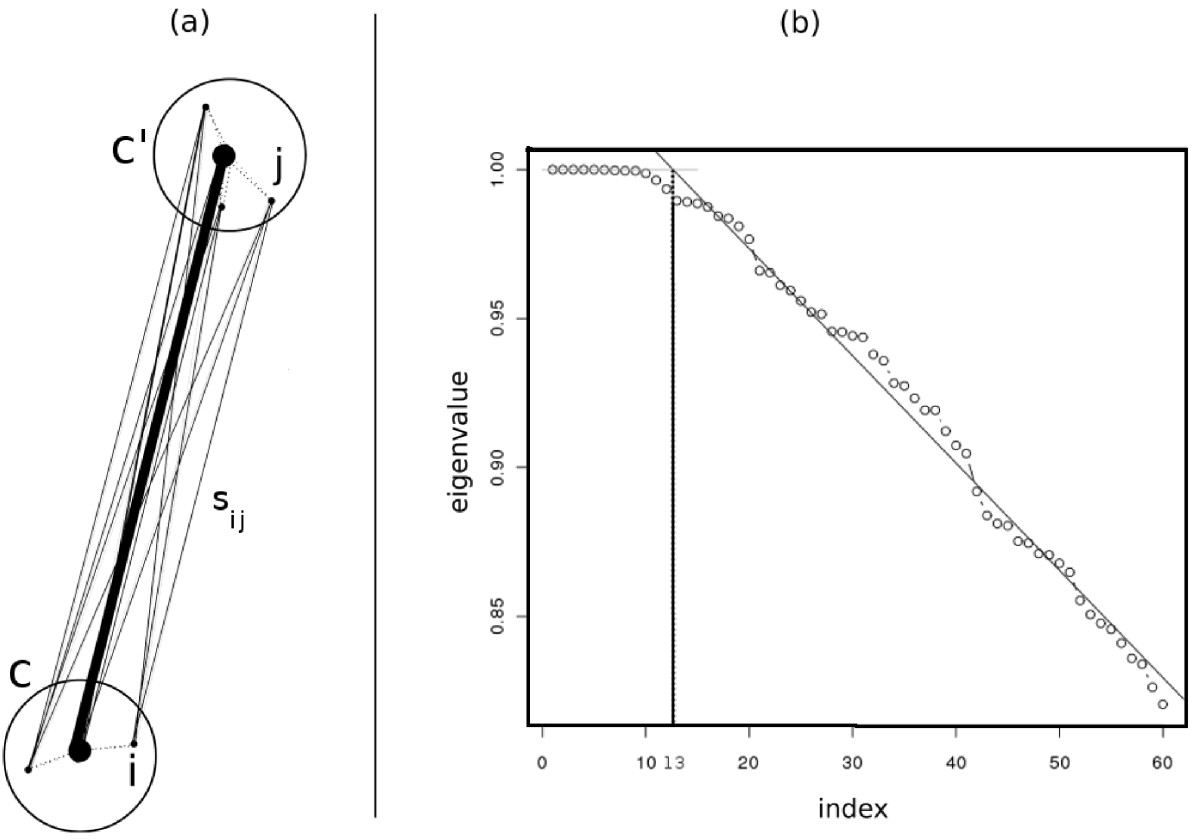 http://static-content.springer.com/image/art%3A10.1186%2F1471-2105-11-403/MediaObjects/12859_2009_Article_3860_Fig3_HTML.jpg