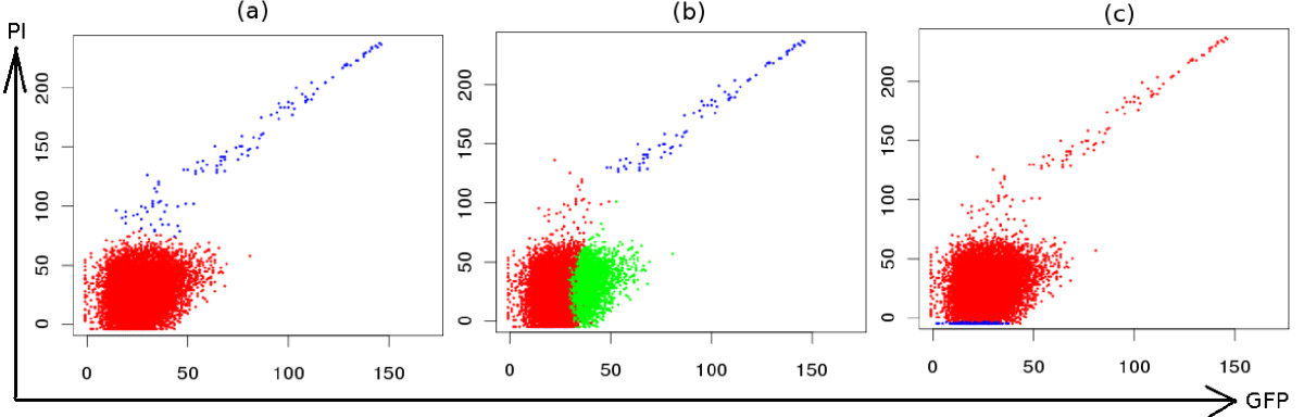 http://static-content.springer.com/image/art%3A10.1186%2F1471-2105-11-403/MediaObjects/12859_2009_Article_3860_Fig5_HTML.jpg