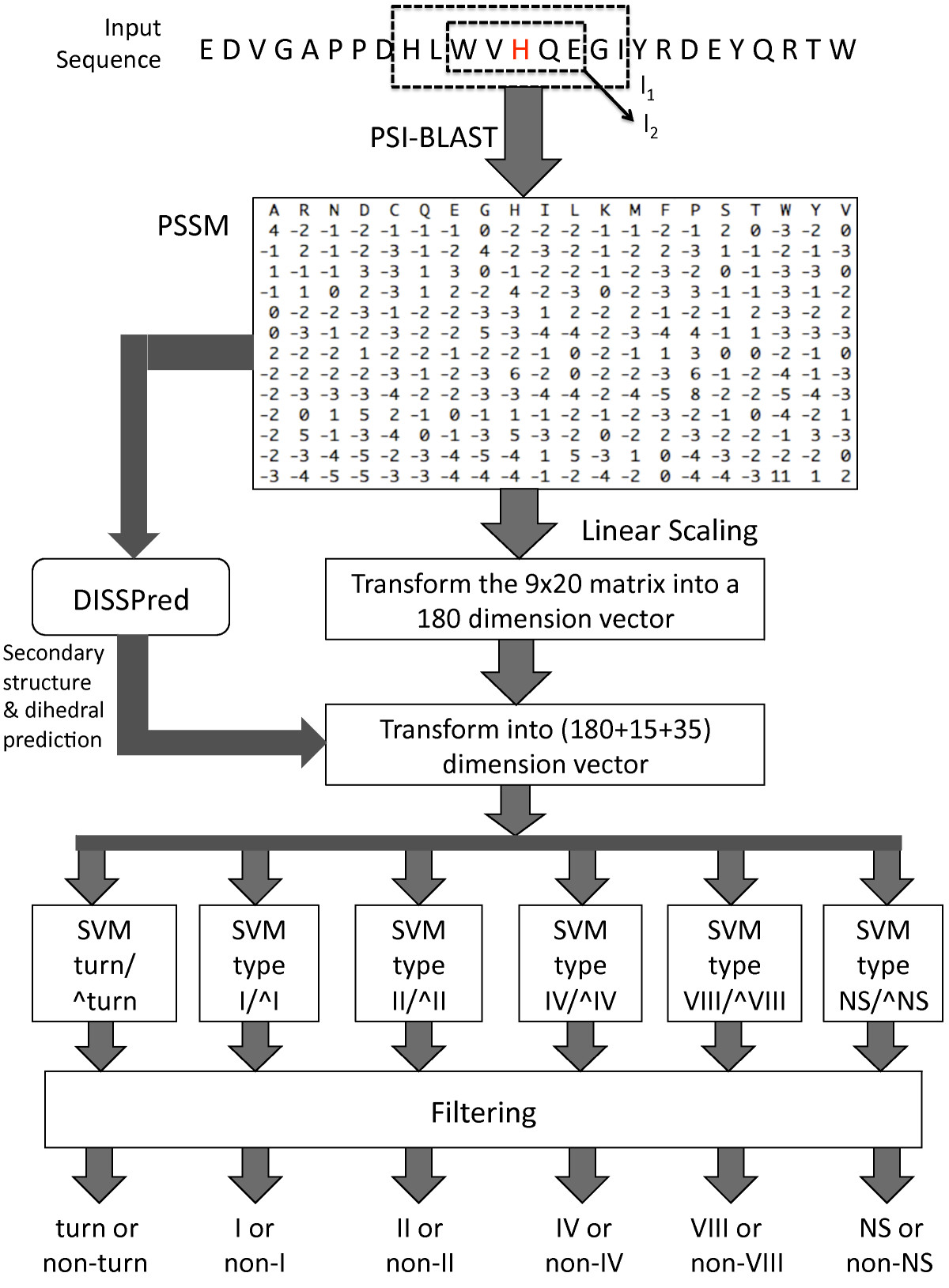 http://static-content.springer.com/image/art%3A10.1186%2F1471-2105-11-407/MediaObjects/12859_2010_Article_3864_Fig1_HTML.jpg